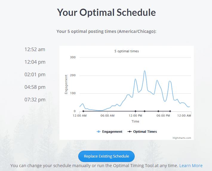 buffer optimal posting times