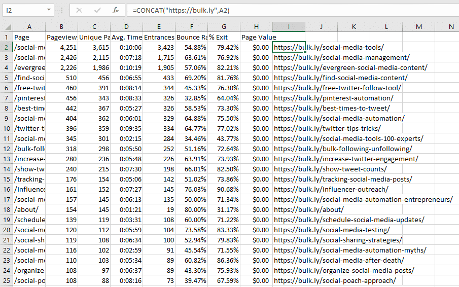 google analytics evergreen content csv
