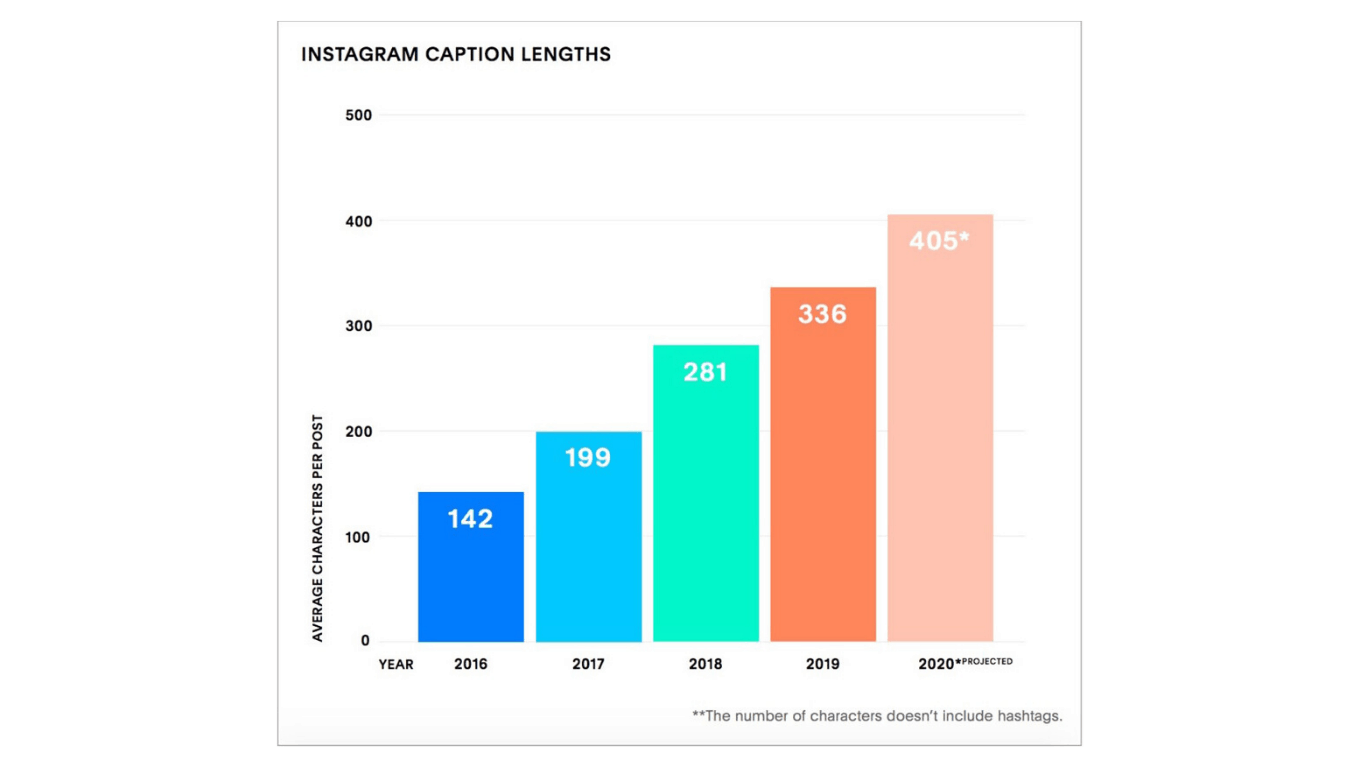 How to Increase Engagement on Instagram 8