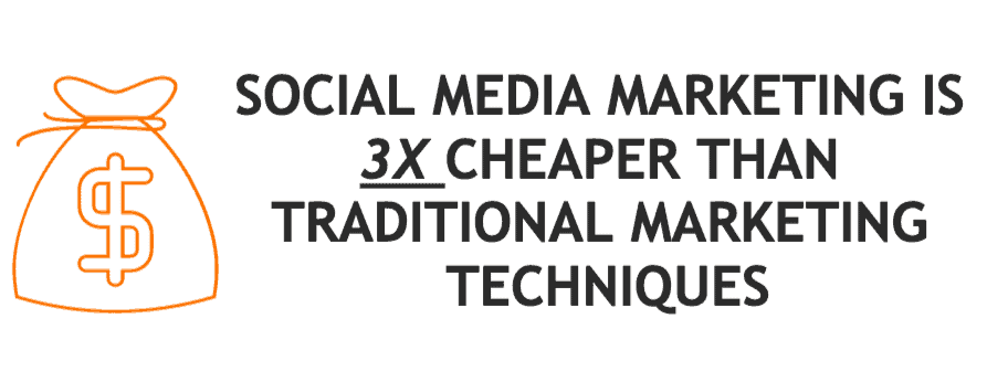 Social Media Strategy During Covid 19 (and after) - 7 Reasons Why Businesses Need It 5