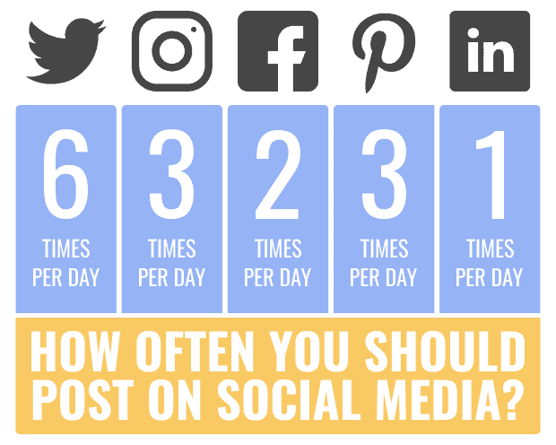 The Definitive Guide to Social Media Branding for Your Business 10