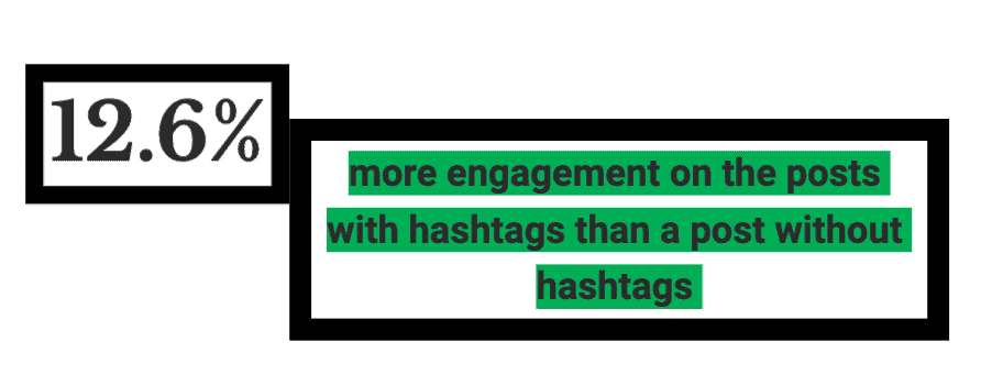 How to Use Hashtags for Effective Social Media Marketing 2