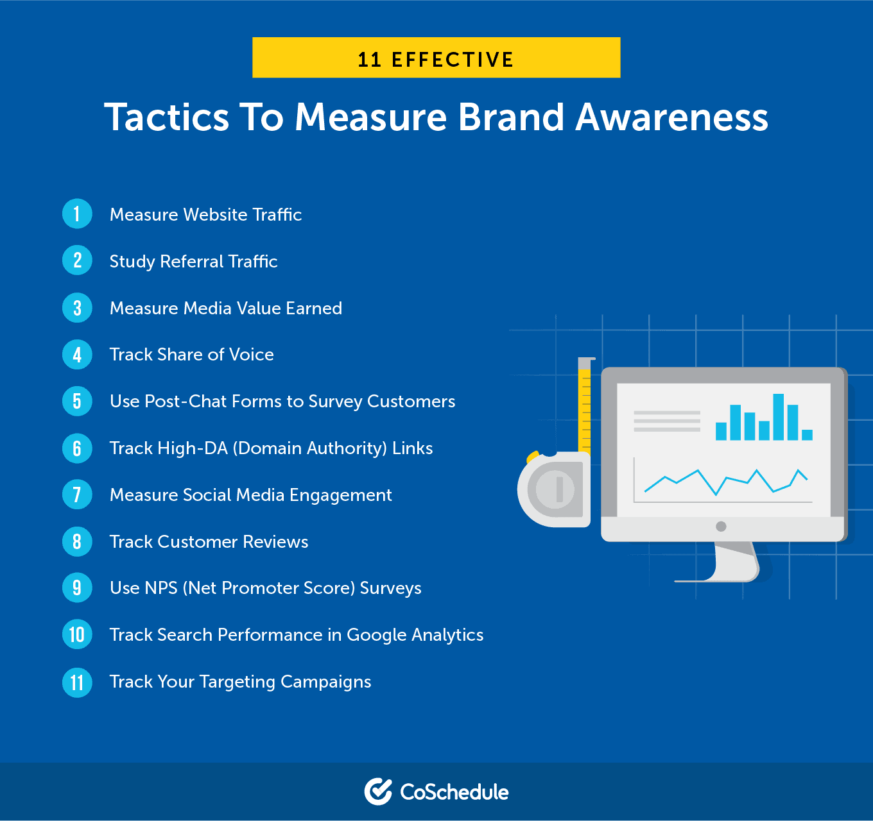 social media marketing metrics