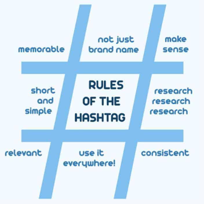 10 Best Practices for Social Media Etiquette 1