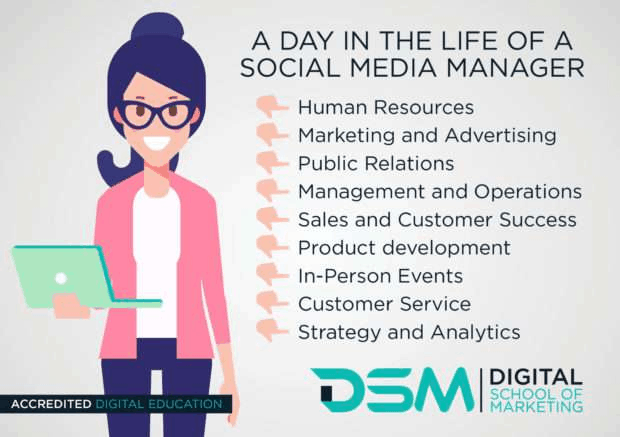 12 Essential Skills Needed for a Social Media Marketing Job 3