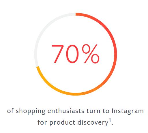 shoppable Instagram feeds