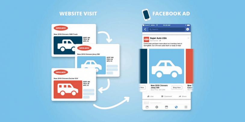 5 Ways To Grow Your Organic Social Media Traffic 4