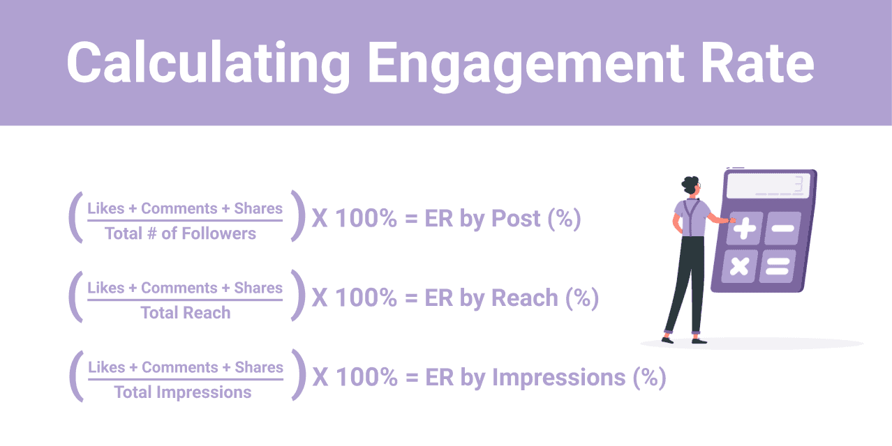 10 Proven Social Media Engagement Strategies for [current_date format='Y'] 3